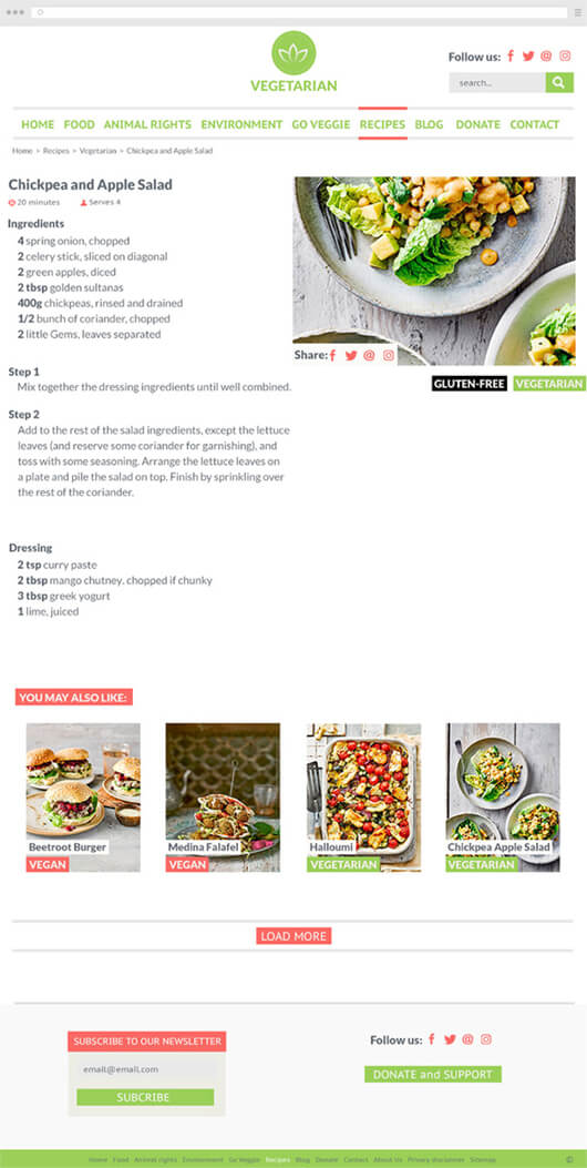 Vegetarian blog single recipe page